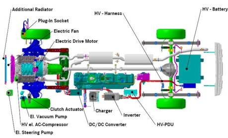 How to hybrid cars work?