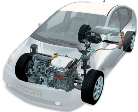 What is a hybrid car?