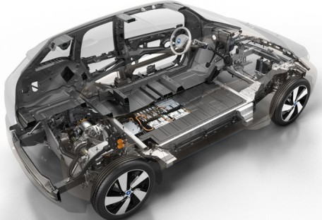 Tuning for Hybrid Vehicles and Electric Vehicles
